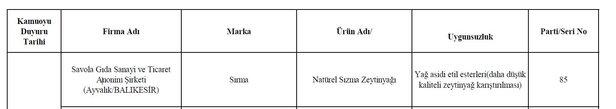0x0-bakanlik-tek-tek-ifsa-etti-sirma-naturel-sizma-zeytinyaginda-hile-tespit-edildi-1581715501809